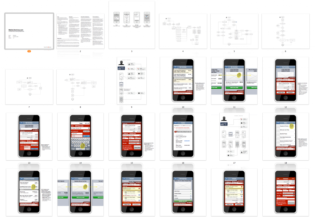 Workflows and wireframes for an mobile pizza ordering web app.